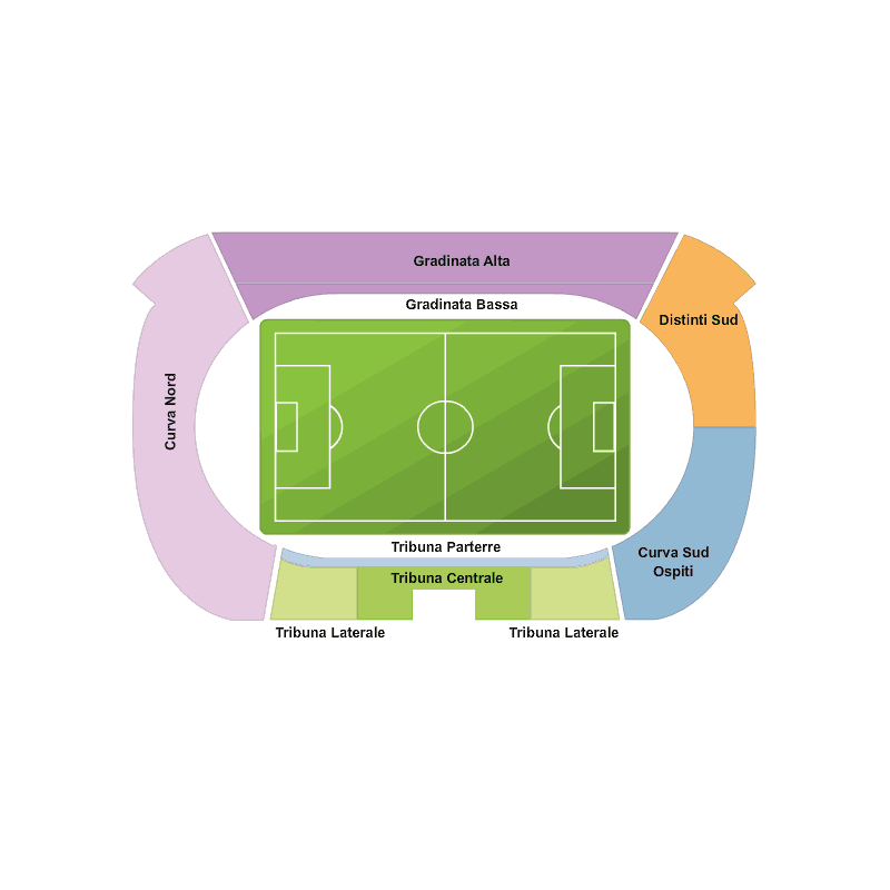 Stadio M. Rigamonti