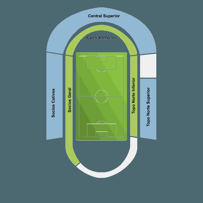 Estádio do Restelo